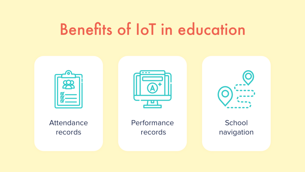 Benefits of IoT in education Copy