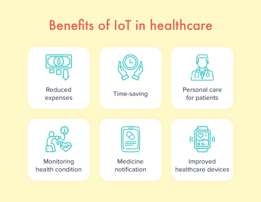Benefits of IoT in healthcare Copy