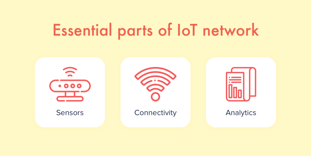 Essential parts of IoT network Copy