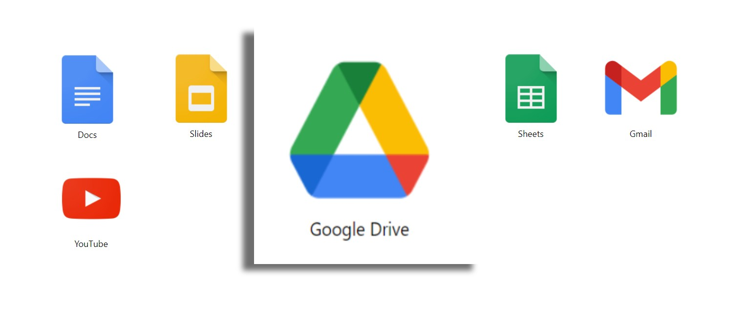 How to use Google Drive : Everything You need to know