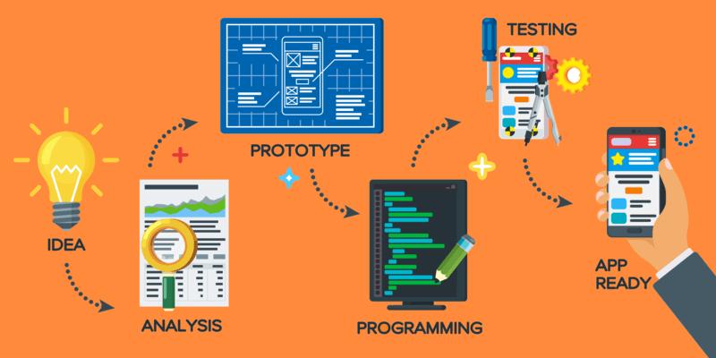 App Prototyping