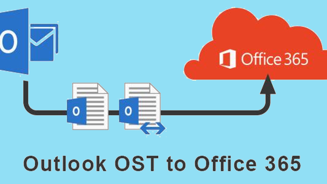 OST Files to Office 365