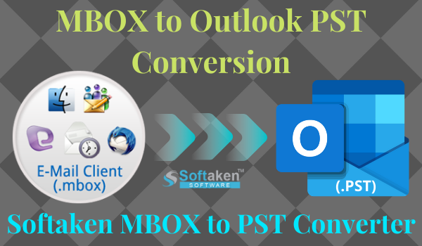 MBOX to PST Converter to convert multiple MBOX files into PST format for Outlook