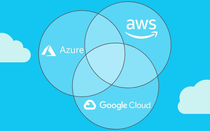 AWS-vs-Azure-vs-Google-Cloud-market
