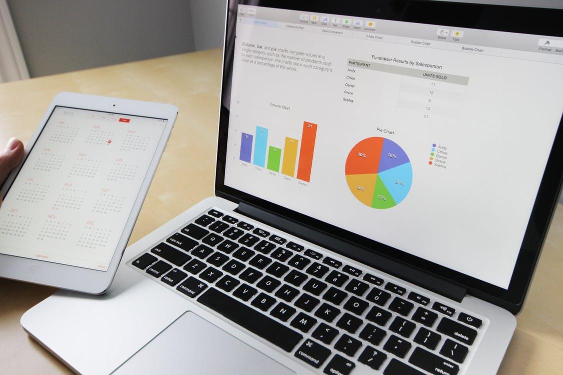 Customer and Market Analysis