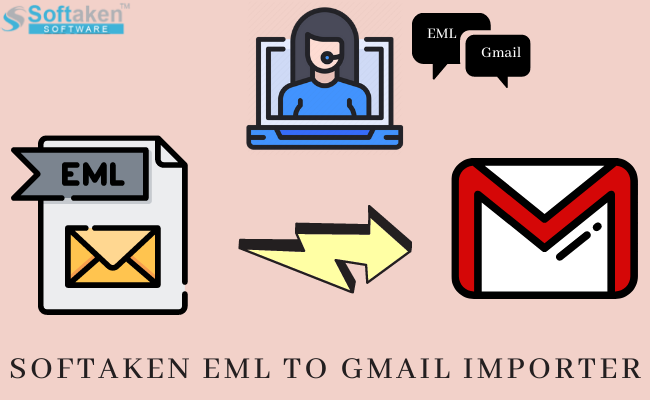 Import EML Files