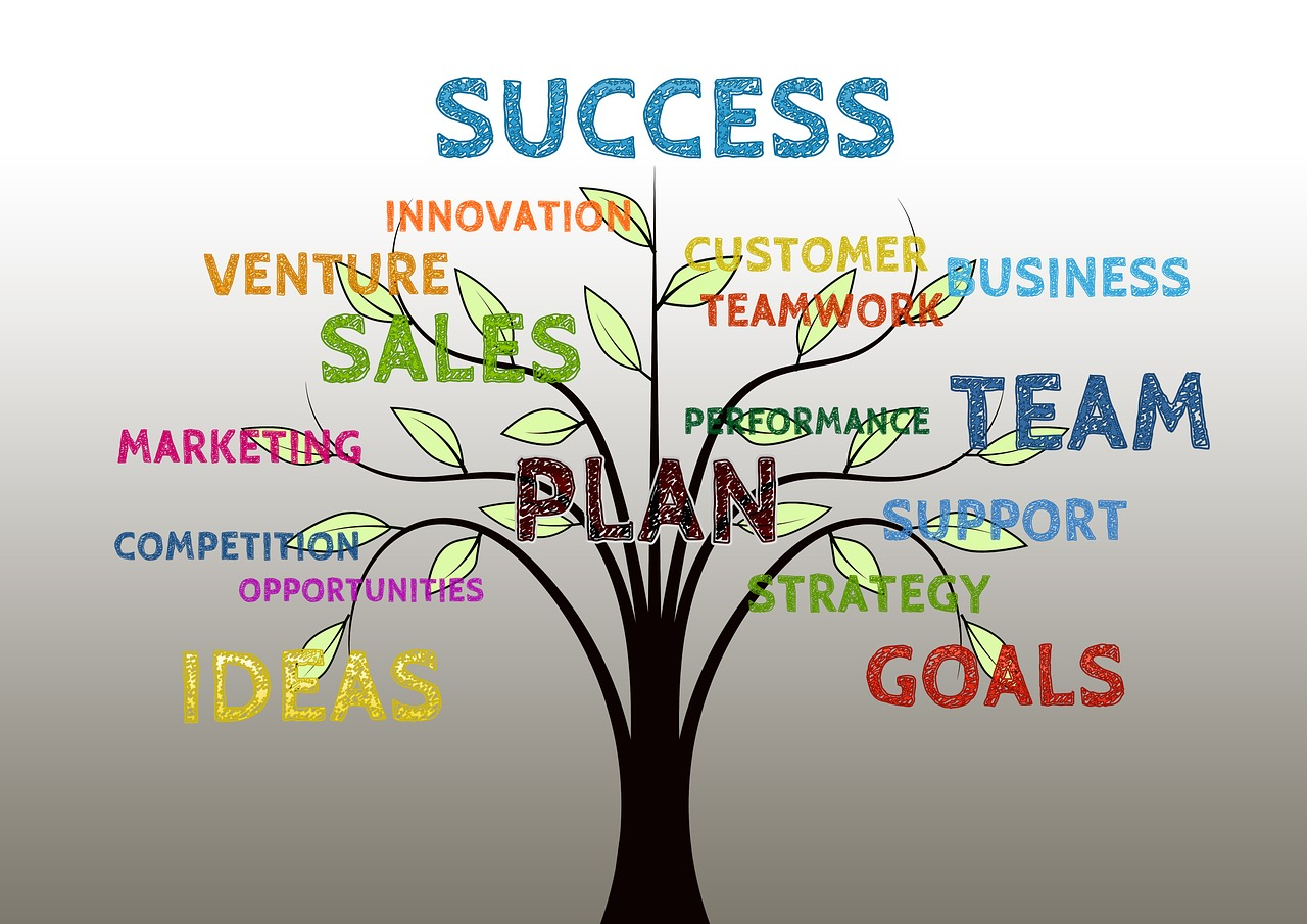 Marketing Ideas to Increase Sales for Your Small Business