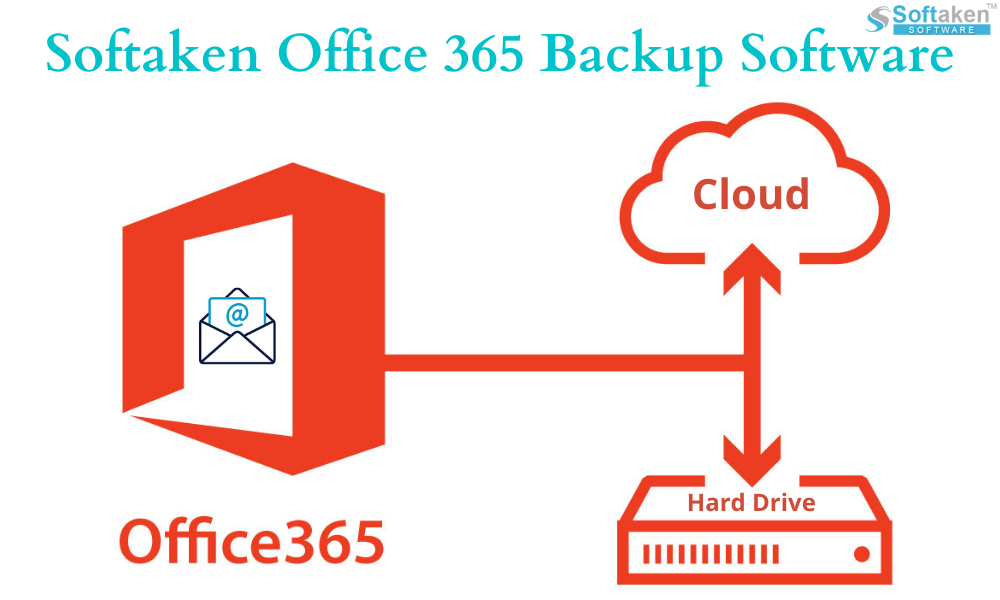 Securely Download Backup Office 365 Mail