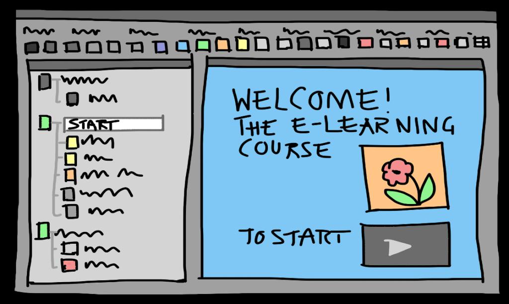 well-designed presentation