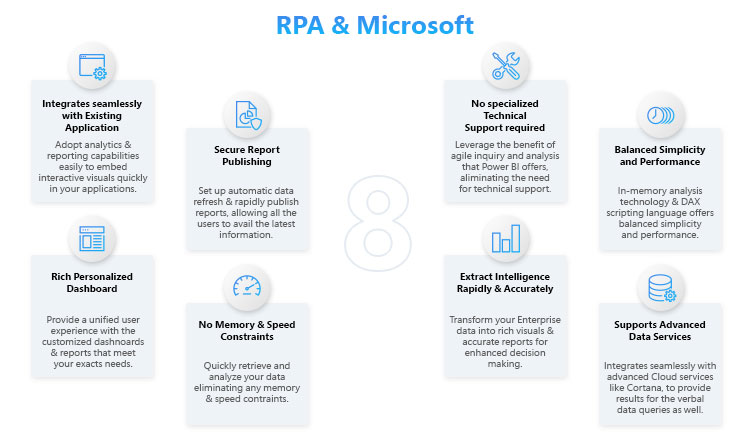 How is Microsoft benefiting the power of RPA