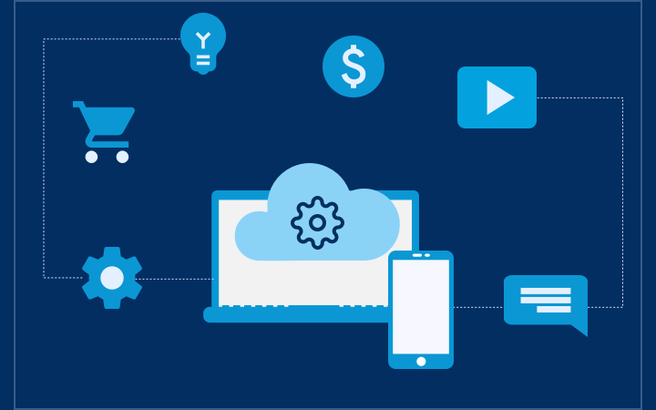 How to get started with Salesforce CRM Integration for your business?