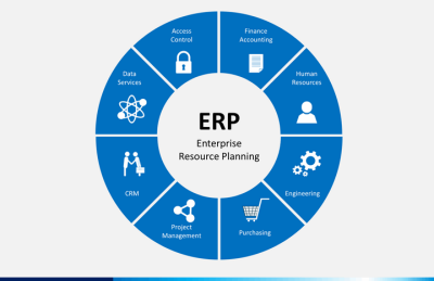 What Does an ERP System Do for an Organization's Growth?