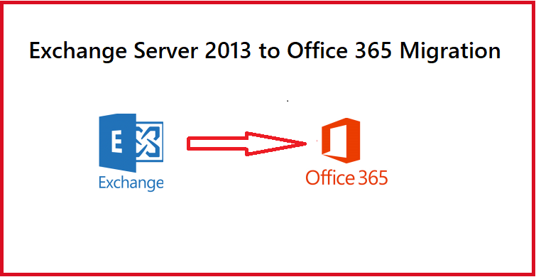 Exchange Server 2013 To Office 365 Migration – Useful Guide