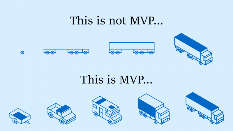 Best practices for building a successful MVP