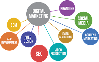 Four Digital Marketing Strategies That Will Keep Your Company Growing