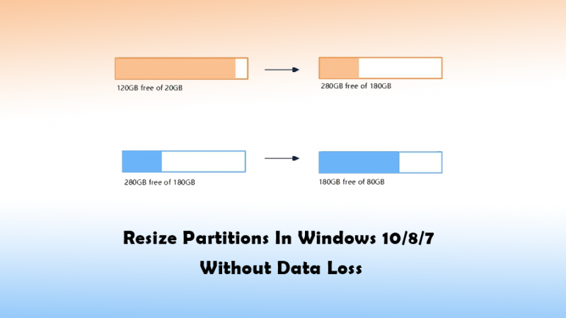 How To Resize Partitions In Windows 10/8/7 Without Data Loss?